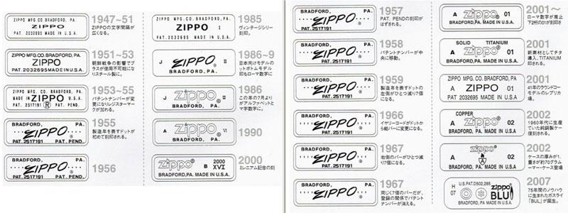 Zippoライター3